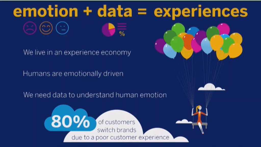 Emotions + Data = Experiences